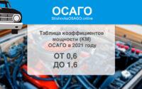 Таблица коэффициентов мощности (КМ) ОСАГО 2021