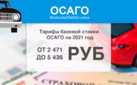 Таблица территориальных коэффициентов (КТ) ОСАГО в 2021 году